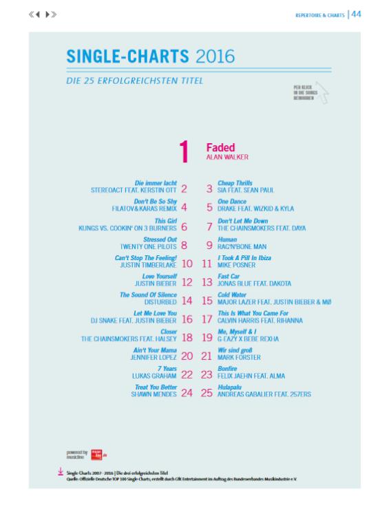 erfolgreichste deutsche single in deutschland)